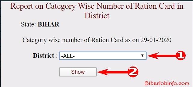 Bihar Ration Card List District Wise