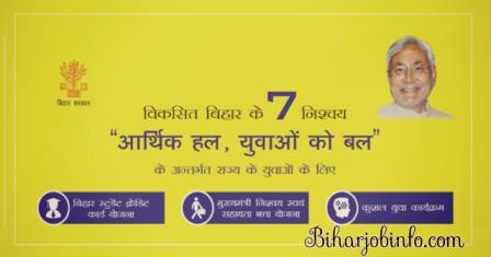 Bihar Berojgari Bhatta Online Registration Form