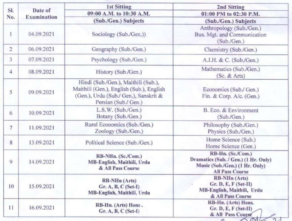 LNMU UG Part 1 Exam Date Schedule