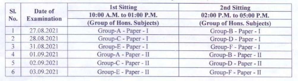 LNMU UG Part 1 Exam Notification